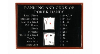 Poker Ranking & Odds